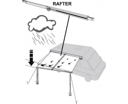 Barre Rafter standard pour store